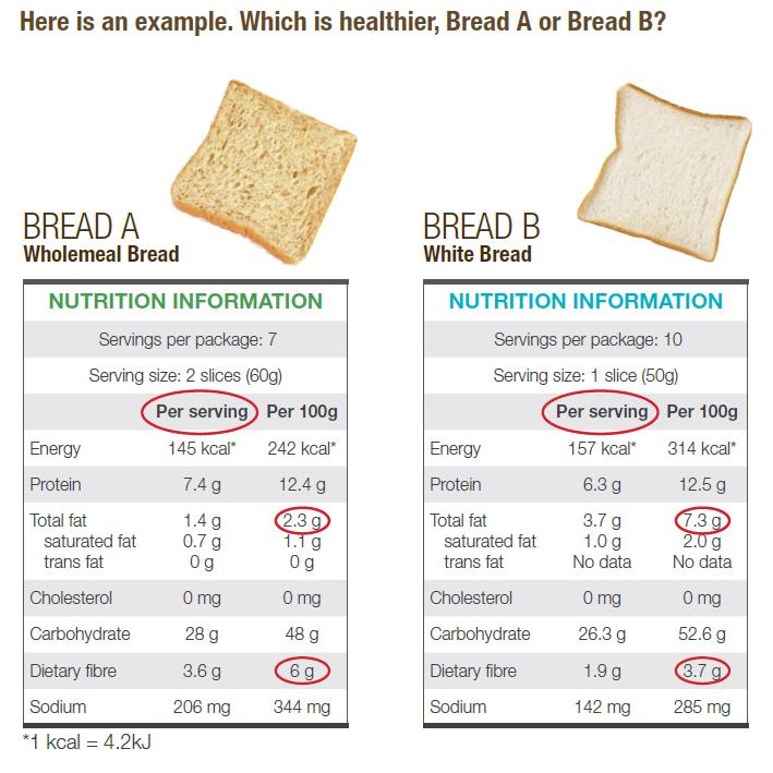 Healthy Eating Playbook 3