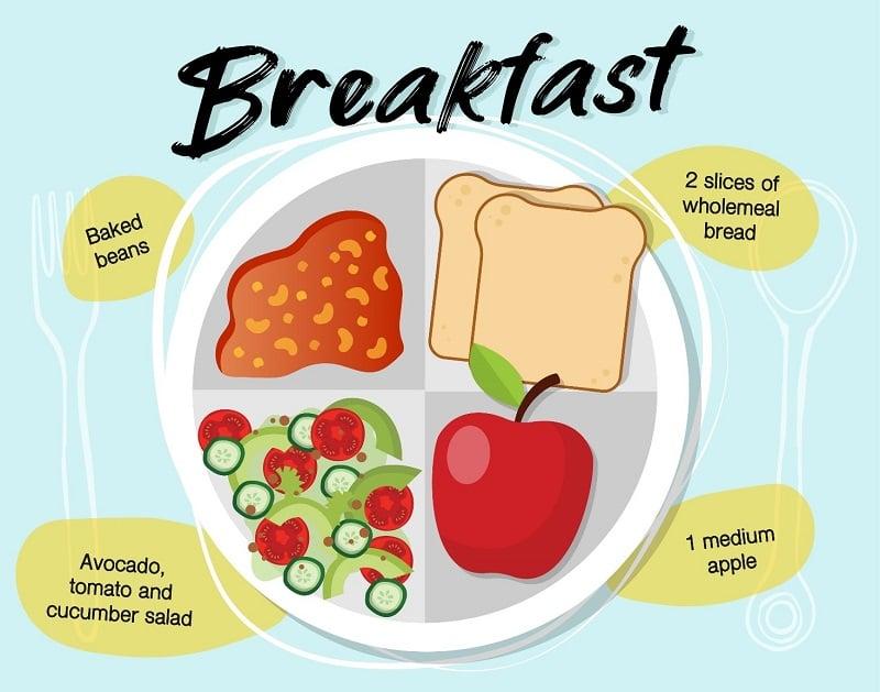 plant based diet 5