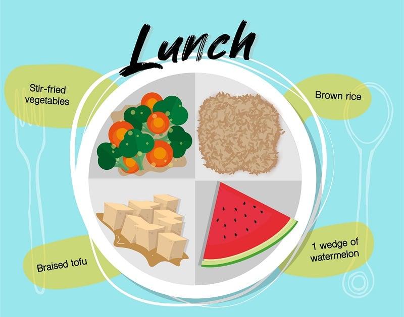 plant based diet 6