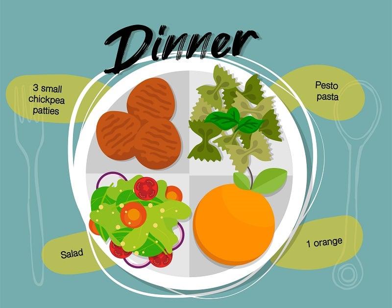 plant based diet 7