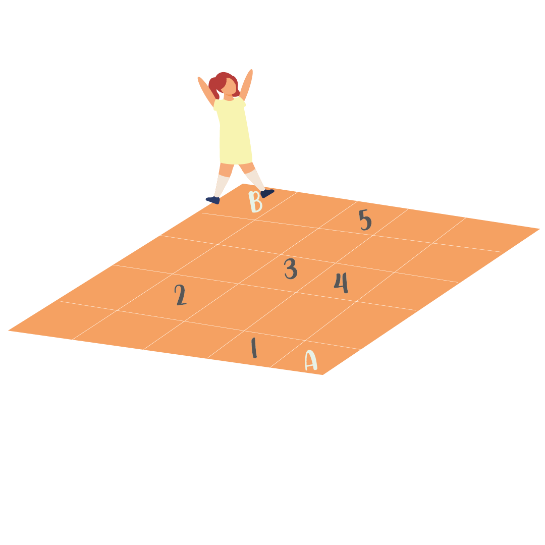 Modified Square Stepping